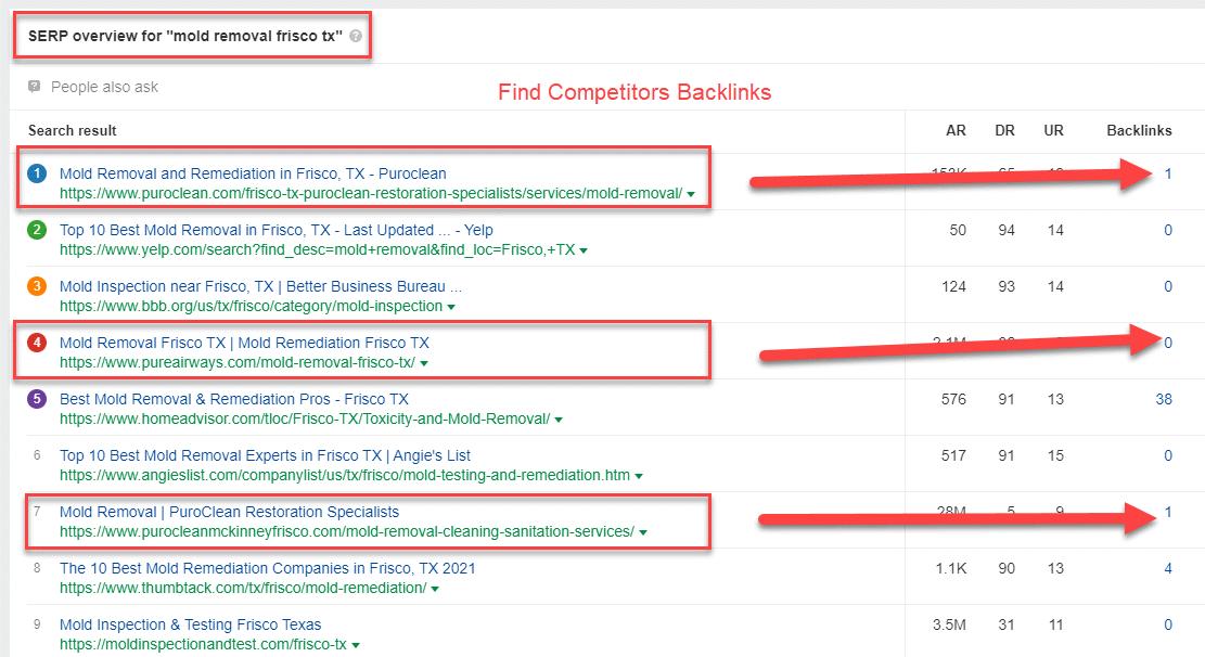 Mold Removal Frisco Ahrefs Screenshot